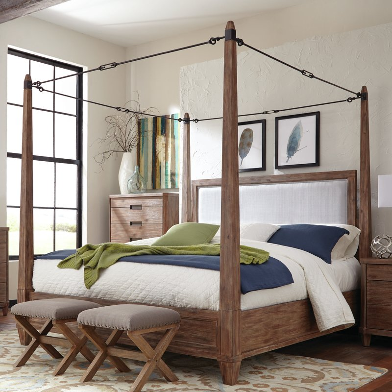 canopy beds default_name pyhyoib