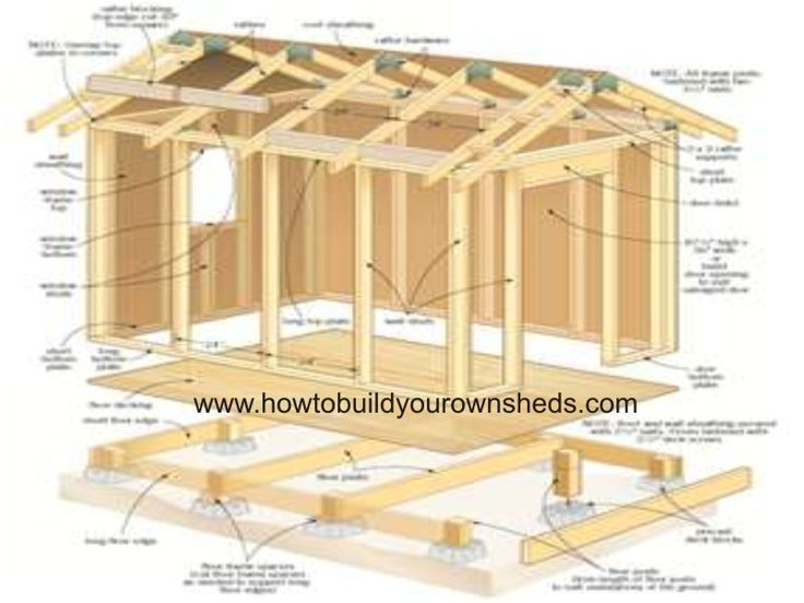 wooden sheds great+sheds | wooden shed plans and their great versatility ifrikxb