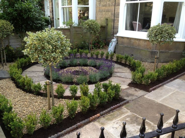 Creative front garden ideas front path and victorian townhouse front garden ~ front garden designs.  visit: kqqzbpu