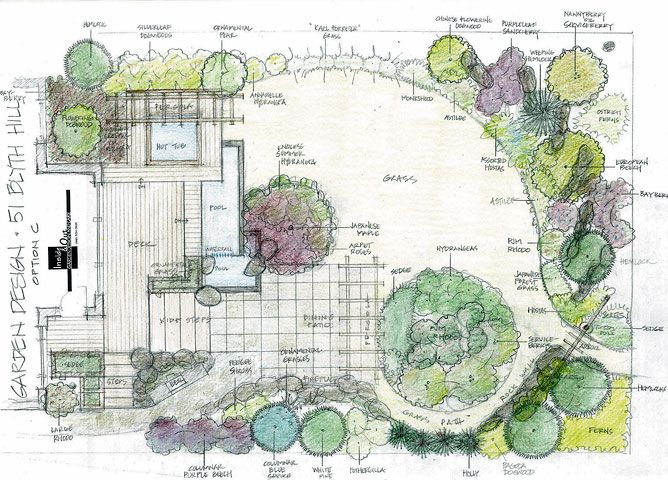 Photos of best 25+ landscape design ideas on pinterest | garden design, plant design hlxpucj