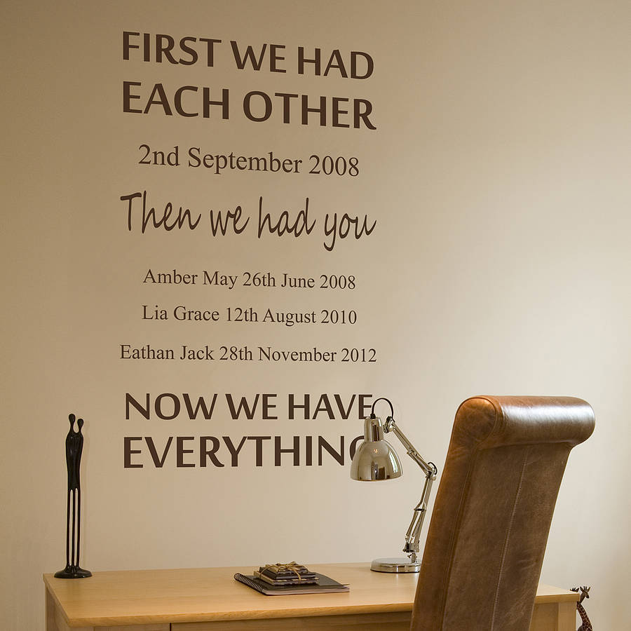 Master personalised wall stickers personalised we had each other wall sticker voghmsh